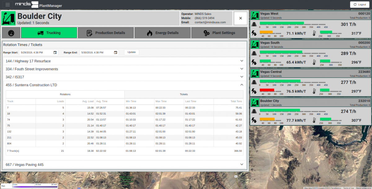 PlantManager dashboard simplifies and streamlines the asphalt production process for plant operators as well as plant managers.