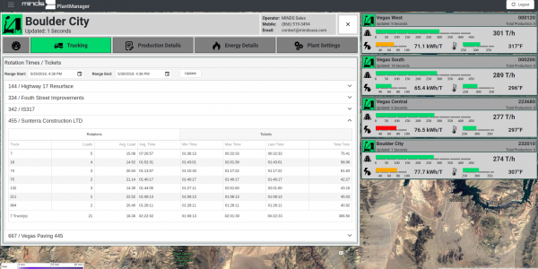 Streamline the Asphalt Production Process with PlantManager MINDS Inc