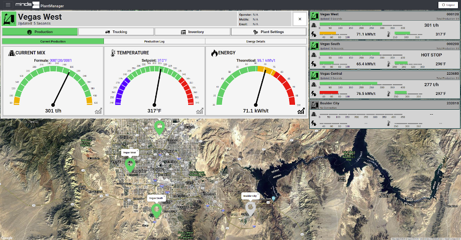 MINDS' PlantManager software gives asphalt plant managers real-time data on key metrics all in one place.